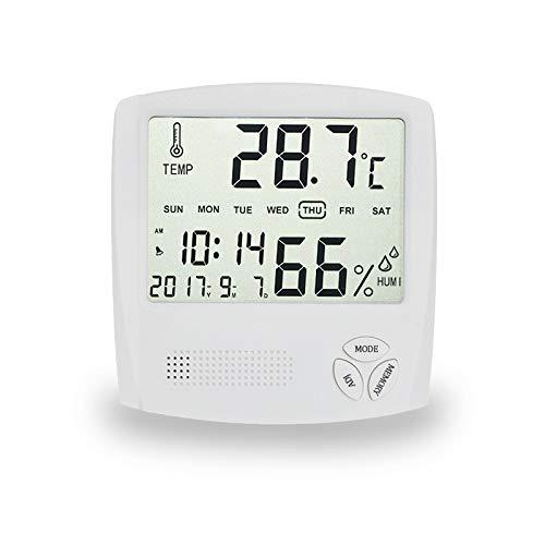 iPer Digital Thermometer Hygrometer, Wetterstation Min&Max Luftfeuchtigkeit, Wecker, Uhrzeit Anzeige, Datum, Weiß