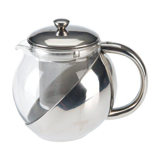 Ribelli Borosilikatglas und