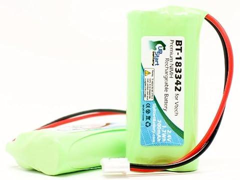 2x Pack–Ersatz Plantronics Calisto Pro Akku–Für Plantronics Schnurloses Telefon Akku (700mAh, 2,4V, Ni-MH)
