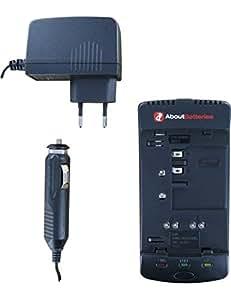 Chargeur pour JVC GR-AX42S, 220.0V, 1000mAh