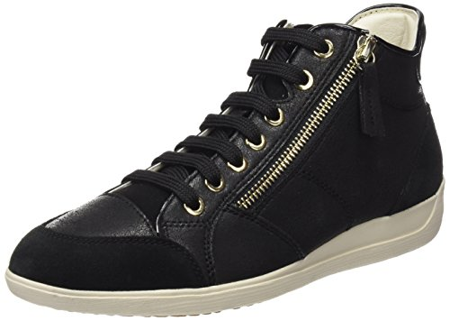 Geox Sneakers Damen High Top Test 2020 </p>                     </div>                     <!--bof Product URL -->                                         <!--eof Product URL -->                     <!--bof Quantity Discounts table -->                                         <!--eof Quantity Discounts table -->                 </div>                             </div>         </div>     </div>              </form>  <div style=