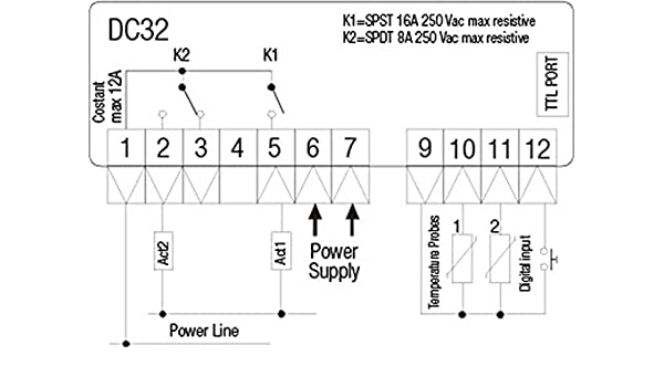 Elektronischer Regler Beta DC 32-x601-16A 230 V