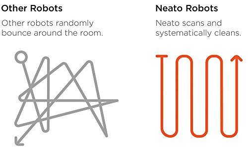 neato botvac d85 staubsauger roboter ratgeberder. Black Bedroom Furniture Sets. Home Design Ideas
