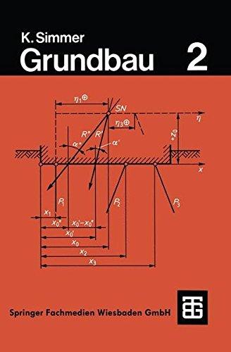 Grundbau, Teil 2: Baugruben und Gründungen