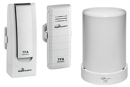 TFA Überwachung über