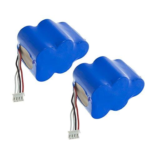 2x MTEC Akku 3300mAh 19,80Wh 6V für COD 35601130 RB001 Ecovacs Deebot D66 D68 D73 D76 D650 D660 D680 D710 D720 D730 D760 Robot RVC 0010 RVC 0011 Hoover RVC0010 RVC0011 RVC0011-011 ersetzt Originalakku Bezeichnung: LP43SC3300P5