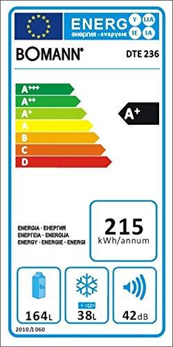 Bomann DTE 236 Kühlschrank / 145cm Höhe / 215 kWh/Jahr/Energieeffizienzklasse A+