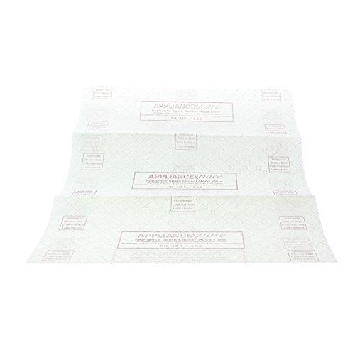 First4Spares - Filtres Large Universel pour Hotte avec Indicateurs de Saturation Lot de 2