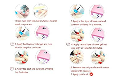 Kanorine UV LED Soak Off Gel Nail Polish Top Coat and Base Coat Set - 10ml Each