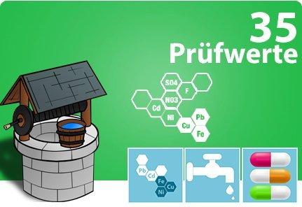 Wassertest für Brunnen & Teiche - Naturwasseranalyse SPEZIAL 1 Wasserprobe testen