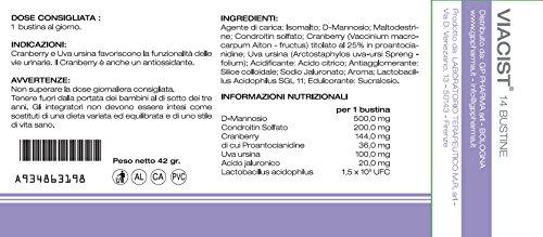 41prYZKBOcL - VIACIST® Integratore Nutraceutico costituito da componenti con effetti favorevoli sulle fisiologiche funzioni delle vie urinarie in presenza di cistite.