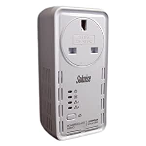 Solwise PL-1200AV2-PIGGY 1200AV SmartLink PowerLine HomePlug AV2 Ethernet Adapter with Filtered Mains Passthrough and 2 x Gigabit Ports