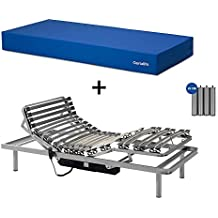 Gerialife® Pack Cama articulada con colchón Sanitario viscoelástico Impermeable ...