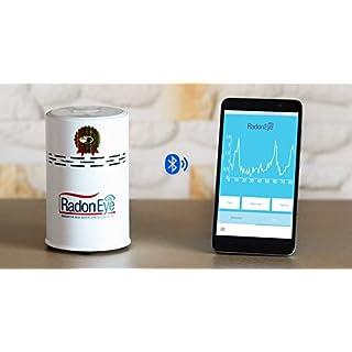 Radon Eye - Radon Messgerät - schnell & sicher Radon messen - Messwert Bq/㎥ und pCi/L