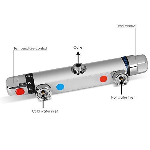 Amzdeal Duscharmatur, Duschthermostat Brausethermostat mit Kupferspule, Mischbatterie Dusche Thermostat mit Safestop Vermeidung der Temperaturschwankungen, Wassertemperatur 20-50 Grad - 2