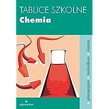 Tablice szkolne Chemia