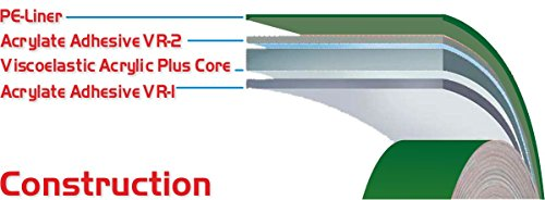 Adhésif double face 3M APT 1500Pure Puissance autocollant H 19mm x 3mt