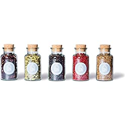 Gin Botanicals Bar & Gastro Basic-Set