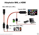 #4: CP Bigbasket HDMI Adapter 1080p HDTv Cable Only for Samsung Galaxy Note 2 N7100 / Note 3 N9000