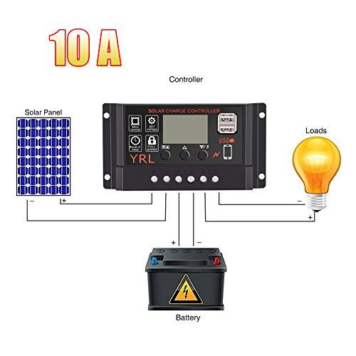 LCD-Bildschirm anti-lightning Schutz herkömmliches Wasserdicht Street Light Solar Controller 10a20a30a40a50a12/24V1200W Micro USB 5V 2A Laden für iPhone 250-watt-solar-panel-30