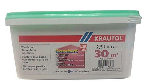 krautol-comfort-matt-silk-gloss-white-antitropf-white-25litres