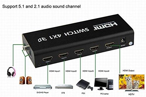 EkoBuy® 4puertos HDMI interruptor con control remoto y óptico Toslink, conmutador 4puertos, conectores chapados en oro, 3d 4K apoyo, 5.1Audio Apoyo HDMI v1.4b para HDTV, PS3, PS4, XBOX ONE, 360, Bluray Player, reproductor de DVD etc (4port Powered)