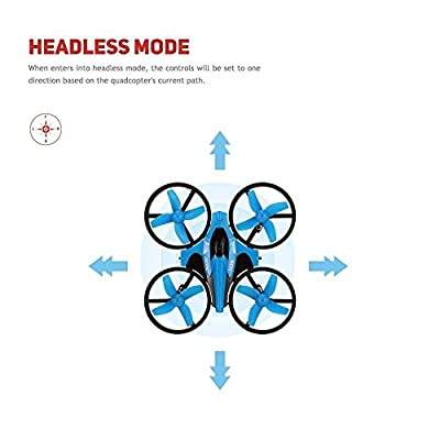 RC Quadcopter Drone,MindKoo H36 Mini UFO Drone 2.4G 4CH 6 Axis Headless Mode Remote Control One Key Return and 3D Flip Nano Quadcopter RTF Mode 2 for Kids and Beginners Drone Training from TECKEPIC