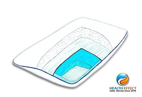 Wasserkissen HEALTH-EFFECT 40 x 80 cm, weiß. Durch das clevere Wasserkissen System erleben Sie in jeder Schlafposition einen individuell angepassten Stützkomfort für Kopf und Nacken. Inkl. handlicher Fülltrichter, Bedienungsanleitung und Pflegehinweise. Vertrauen Sie dem HEALTH EFFECT Kissen mit der blauen Kante.
