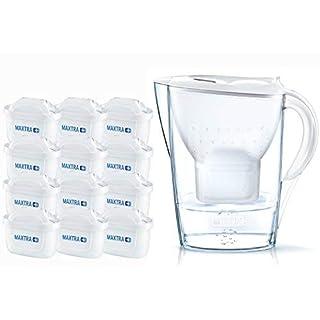 BRITA Wasserfilter Marella weiß inkl. 12 MAXTRA+ Filterkartuschen – BRITA Filter Jahrespaket zur Reduzierung von Kalk, Chlor & geschmacksstörenden Stoffen im Wasser