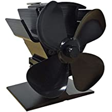 Ventilador para fogón accionado con calor MiniEco 4 de Fluesystems