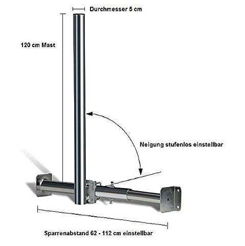 Opticum Dachsparrenhalter für Sat-Antennen Mast 120 cm Dachhalter Dachhalterung Sat Antenne