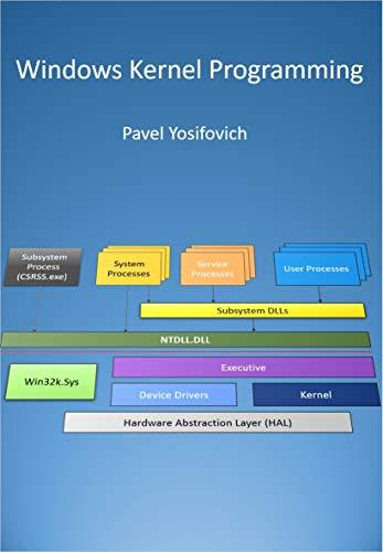 Windows Kernel Programming eBook: Pavel Yosifovich: Amazon