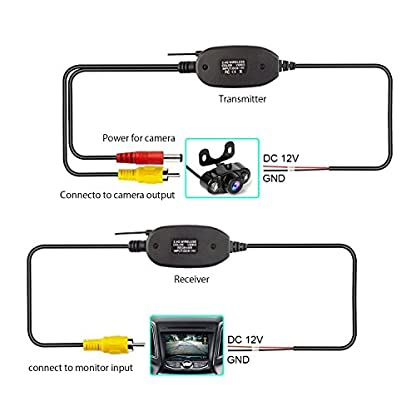 MiCarBa-24G-Wireless-Farbe-Video-Sender-und-Empfnger-Kit-fr-Auto-Rckansicht-Rckfahrkamera-Fahrzeug-Backup-Dash-CAM-Front-Auto-Kamera-CL24G