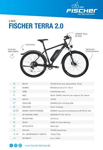 Fischer MTB Terra 2.0 - 2
