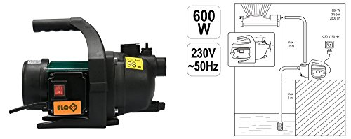 FLO Gartenpumpe 600 Watt 2800 l/h Fördermenge selbstansaugend bis 8m 3,5 bar Brunnenpumpe Zisternenpumpe Wasserpumpe