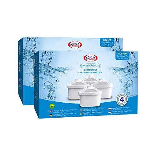 AquaCrest AQK-07 Filtro de Jarra de Agua para Brita Maxtra, Mavea, Laica Bi-Flux, Dafi & PearlCo Unimax, Aquaphor Maxfor, AmazonBasics, Aluna Cool, Lauson AWF102, Aqua Optima Evolve, Anna Duomax (8)