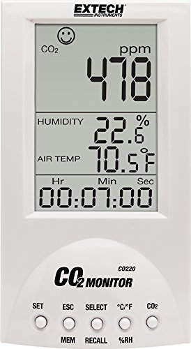 Extech Messgerät für den Schreibtisch, 1 Stück, CO220