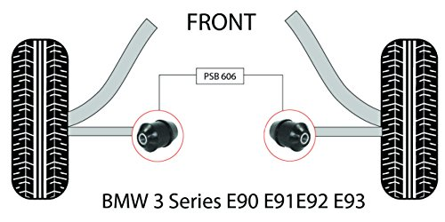PSB PSB606, Kit de bagues en polyuréthane Bush 3 Series E90/E91/E92/E93 pour bras inférieur avant (aluminium) 2006-2011