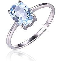 JewelryPalace Ovale 1.5Ct Sky Naturale Topazio Blu Birthstone Solitaire Anello Aolido 925 Argento