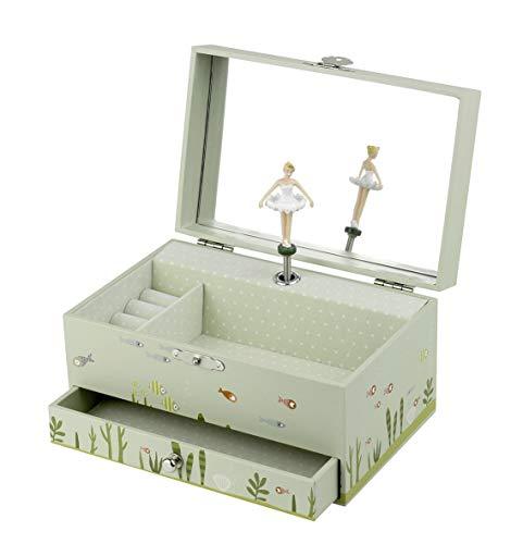 Trousselier 60608 - Spieluhr Ninon & Nioui Aquatique (grün) (Spieldose, Musikdose, Spieluhren) Geburt, Taufe ...