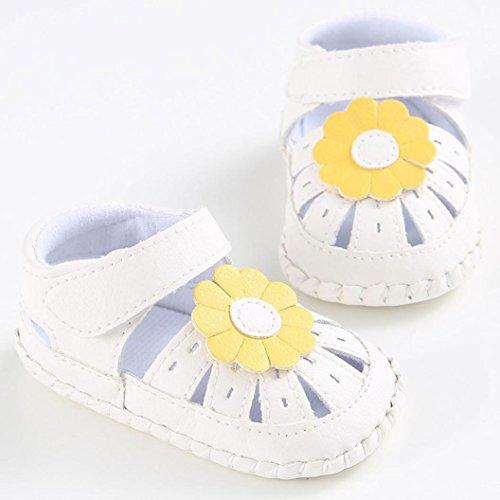 Babyschuhe Longra Baby Mädchen PU Leder Schuhe Anti-Rutsch weiche Sohle Kleinkind Lauflernschuhe Krippeschuhe Bootschuhe (0 ~ 18 Monate) Yellow