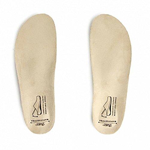 Batz CSTB remplacement de la semelle pour les sabots et sandales pour femmes