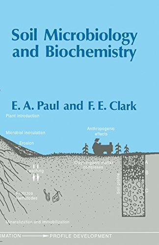 Soil Microbiology and Biochemistry (English Edition)