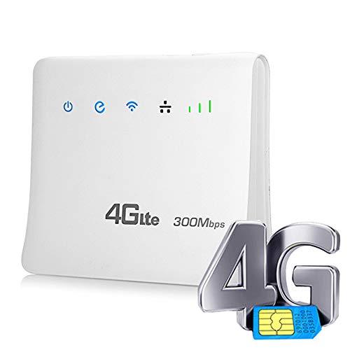 HM2 Mobiler WLAN-Router 300 Mbit/s WLAN-Router 4G LTE CPE Mobiler Router mit LAN-Port-Unterstützung SIM-Karte - Weiß -