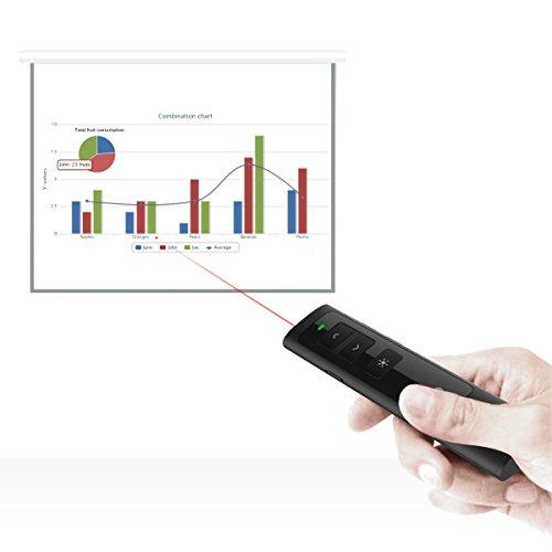 Wireless Presenter, Breett Präsentation Pointer, Presenter Powerpoint Hyperlink und Lautstärkeregelung - 8