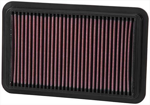 K&N 33-2676 KFZ Tauschluftfilter (Mazda 5 Luftfilter)