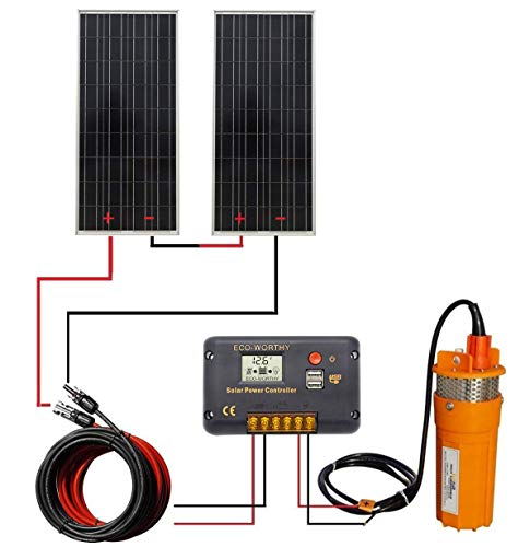 100W Poly Solar Panel Related power: 100W Maximum/Peak Voltage(Vmp): 21.6V Open Circuit Voltage(Voc): 18V Maximum/Peak Current(Imp): 6.11A Short circuit current (Isc): 5.55A Output Tolerance: ±3% Temperate coefficient of Isc: (0.10+/- 0.01) %/℃ Tempe...