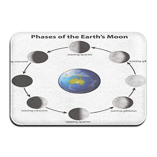 Non-Slip Indoor/Outdoor Door Mat Bath Mat,Phases On The Moon As Seen from Earth Celestial Rotation Astrology Cycle,for Living Room Bedroom Rugs Place Mats