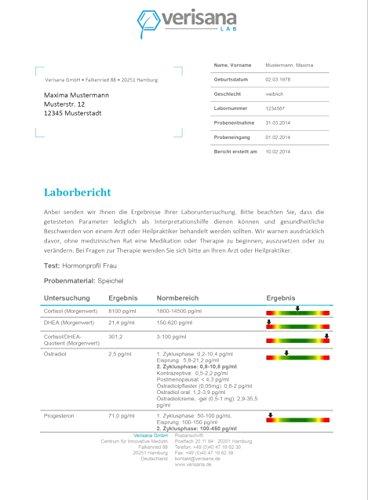 Hormontest für Frauen | Hormonprofil Frau mit Cortisol, DHEA, Östradiol, Testosteron und Progesteron Test | Laborchemische Untersuchung | Geeignet bei PMS und Menopause | Verisana - 2