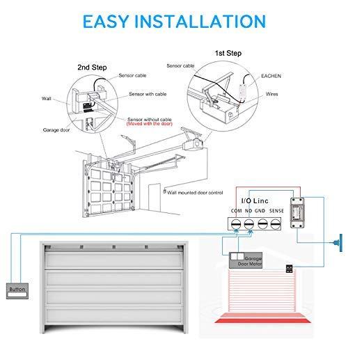 Control remoto inteligente wifi puerta de garaje control de voz historia